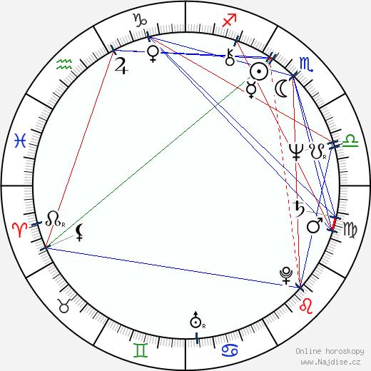 Nigel Bennett wikipedie wiki 2019, 2020 horoskop