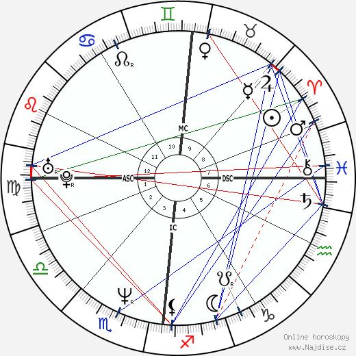 Nigel Farage wikipedie wiki 2018, 2019 horoskop