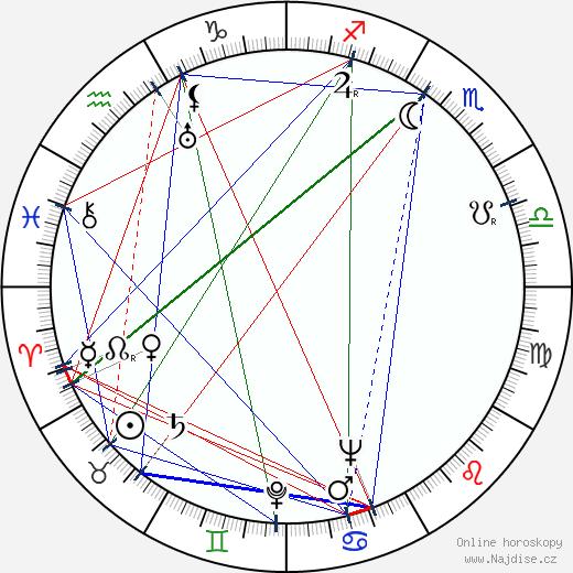 Nigel Patrick wikipedie wiki 2018, 2019 horoskop