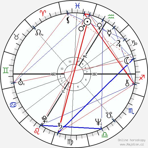 Niki Lauda wikipedie wiki 2019, 2020 horoskop