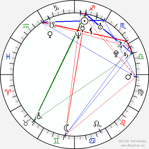 Nikki Benz wikipedie wiki 2019, 2020 horoskop