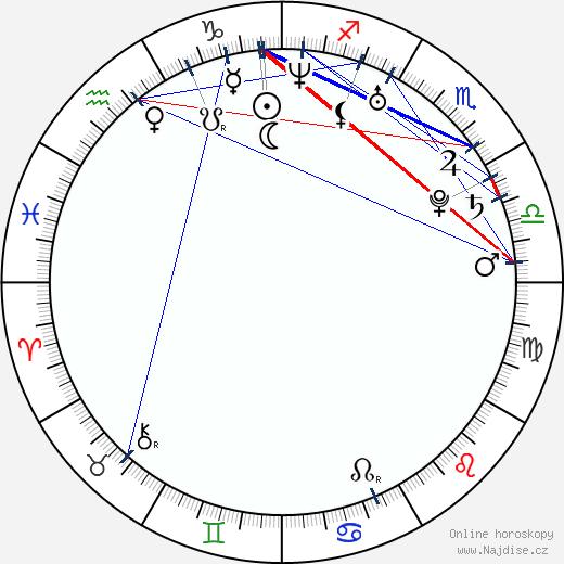 Nikolai Nikolaeff wikipedie wiki 2017, 2018 horoskop