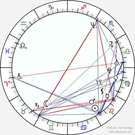 Nikolaj Coster-Waldau wikipedie wiki 2020, 2021 horoskop