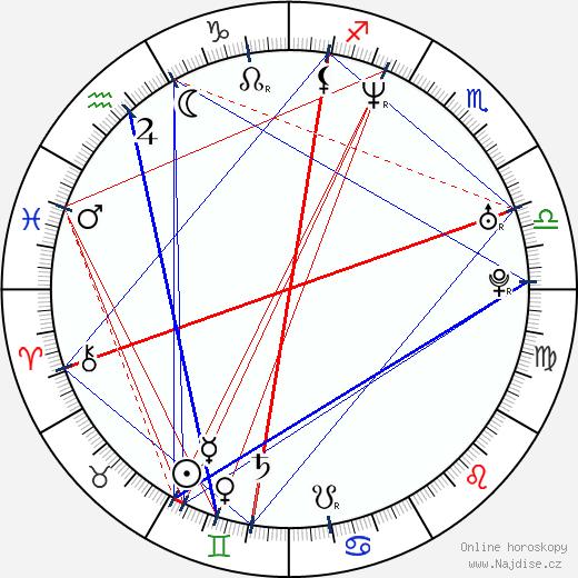 Nikolaj Lie Kaas wikipedie wiki 2017, 2018 horoskop