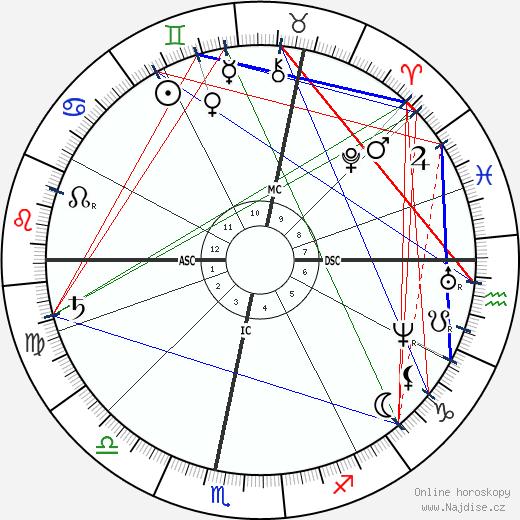 Nikolaus Otto wikipedie wiki 2019, 2020 horoskop