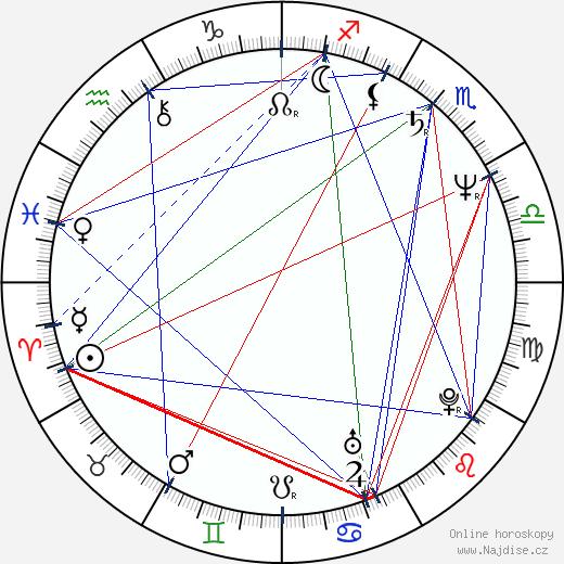 Nils Gaup wikipedie wiki 2018, 2019 horoskop