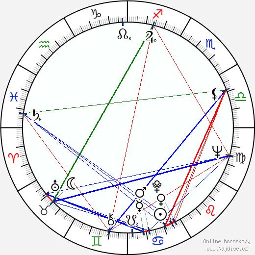 Nils Lundgren wikipedie wiki 2017, 2018 horoskop