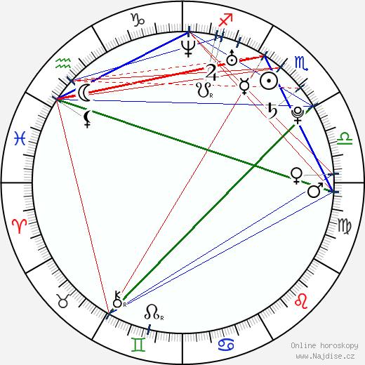 Nima Fakhrara wikipedie wiki 2018, 2019 horoskop