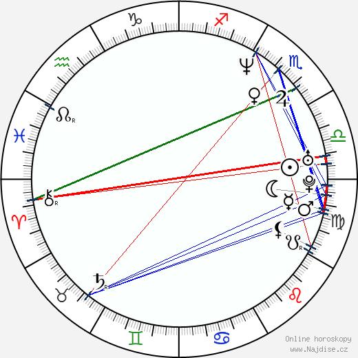 Ninel Conde wikipedie wiki 2019, 2020 horoskop