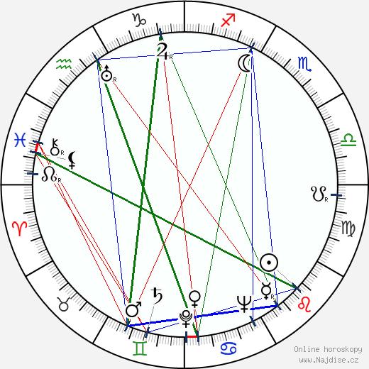 Noah Beery Jr. wikipedie wiki 2018, 2019 horoskop