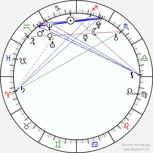 Noah Dahl wikipedie wiki 2019, 2020 horoskop