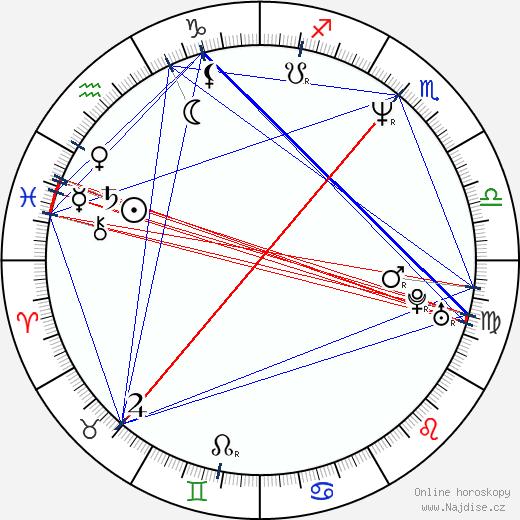 Noah Emmerich wikipedie wiki 2018, 2019 horoskop