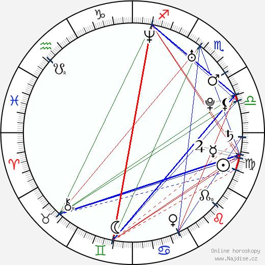 Noah Jacobs wikipedie wiki 2019, 2020 horoskop