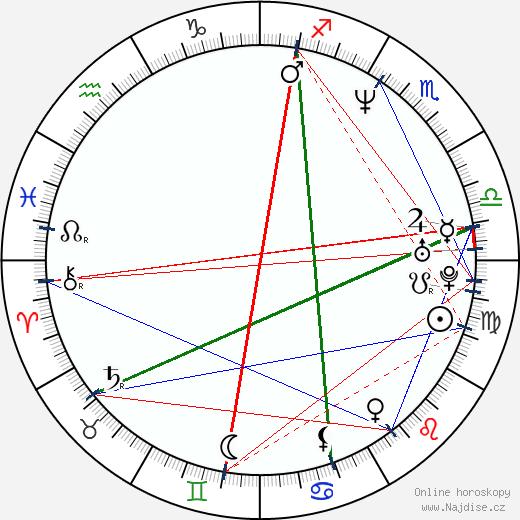 Noah Taylor wikipedie wiki 2020, 2021 horoskop