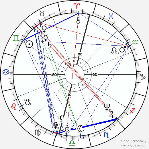Noah Wyle wikipedie wiki 2020, 2021 horoskop