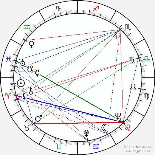 Nobuo Kaneko wikipedie wiki 2019, 2020 horoskop