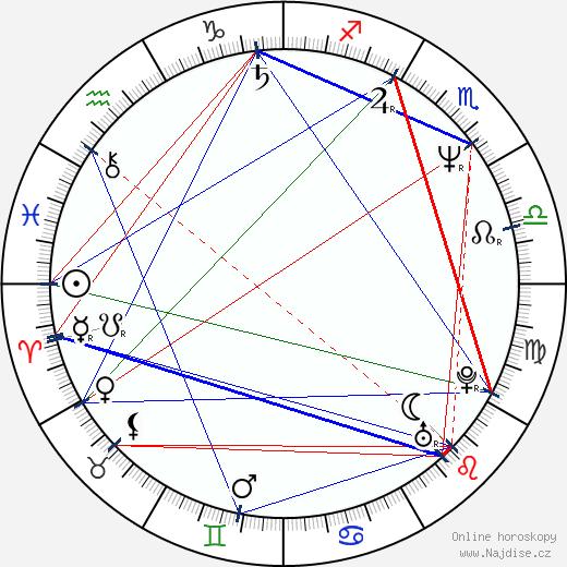 Nobuo Uematsu wikipedie wiki 2019, 2020 horoskop