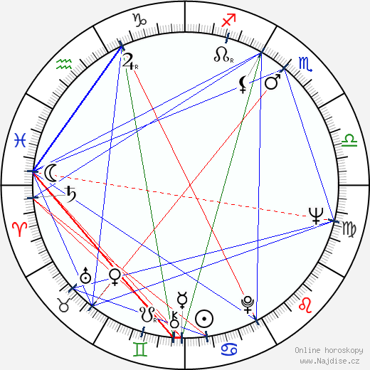Noel Black wikipedie wiki 2019, 2020 horoskop