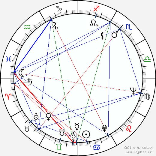 Noel Black wikipedie wiki 2019, 2020 horoskop