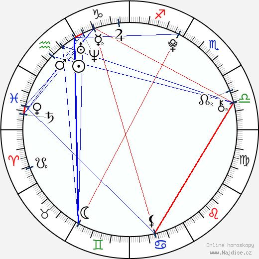 Nora Foss Al-Jabri wikipedie wiki 2018, 2019 horoskop