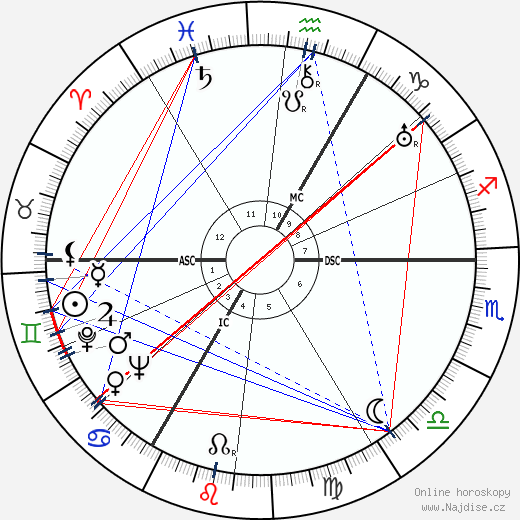 Norge wikipedie wiki 2017, 2018 horoskop