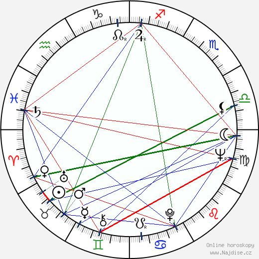 Norma Aleandro wikipedie wiki 2017, 2018 horoskop