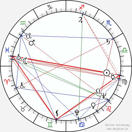 Norman Alden wikipedie wiki 2019, 2020 horoskop