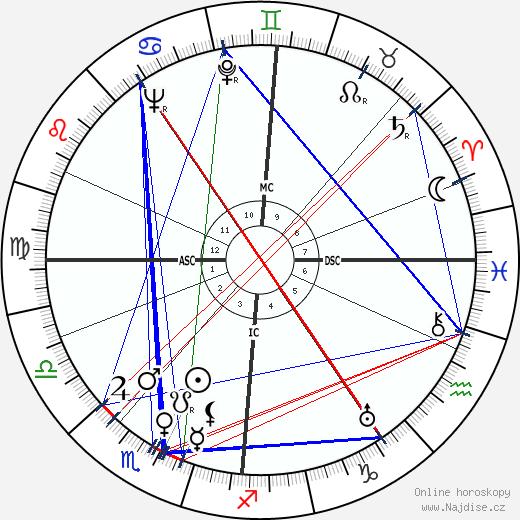 Norman MacCaig wikipedie wiki 2017, 2018 horoskop