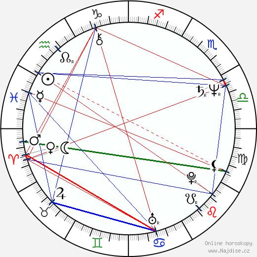 Norman Pace wikipedie wiki 2017, 2018 horoskop