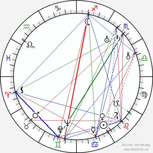 Norman S. Hall wikipedie wiki 2017, 2018 horoskop