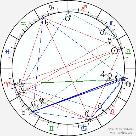 Norman Selby wikipedie wiki 2018, 2019 horoskop