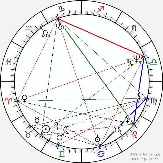 Norodom Sihamoni wikipedie wiki 2017, 2018 horoskop