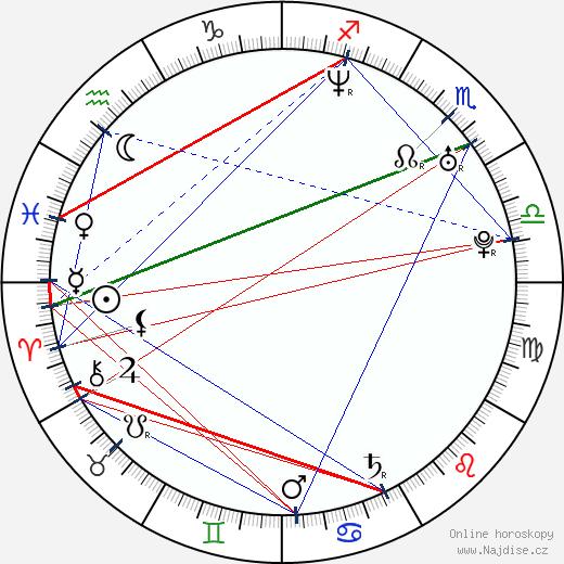 Nurgül Yesilçay wikipedie wiki 2019, 2020 horoskop