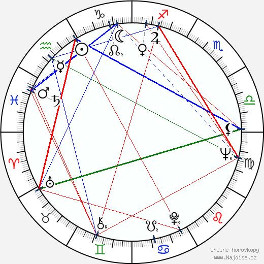 Nyree Dawn Porter wikipedie wiki 2017, 2018 horoskop