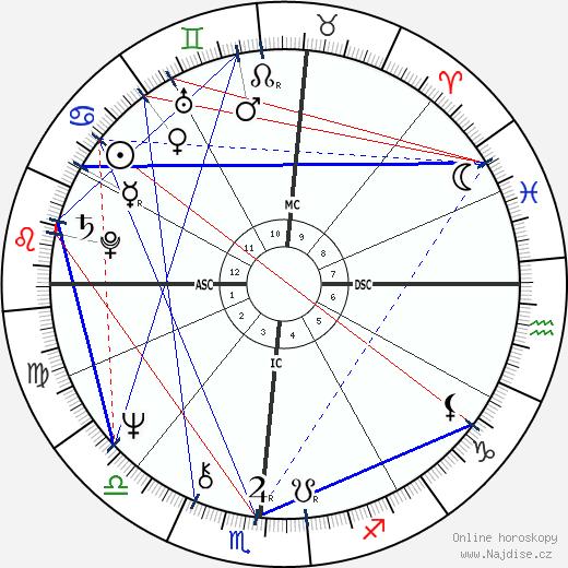O. J. Simpson wikipedie wiki 2019, 2020 horoskop