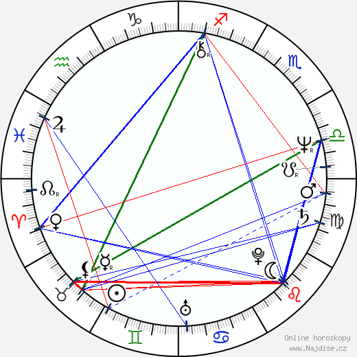 O-Lan Jones wikipedie wiki 2019, 2020 horoskop