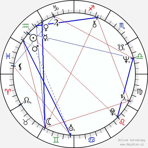 Oddvar Einarson wikipedie wiki 2018, 2019 horoskop