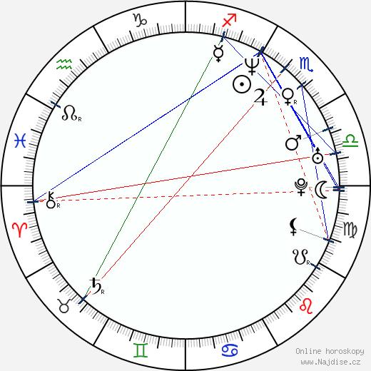 Oded Fehr wikipedie wiki 2020, 2021 horoskop