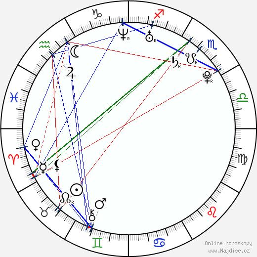 Odette Annable wikipedie wiki 2020, 2021 horoskop