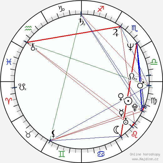 Olaf Krätke wikipedie wiki 2019, 2020 horoskop