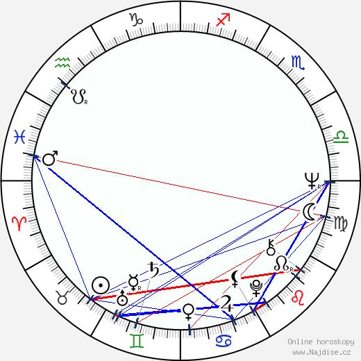 Ólafur Ragnar Grímsson wikipedie wiki 2019, 2020 horoskop