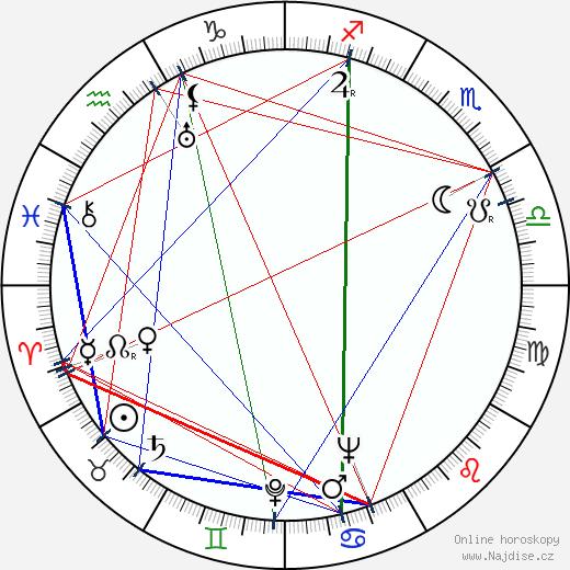 Olavi Saarinen wikipedie wiki 2018, 2019 horoskop