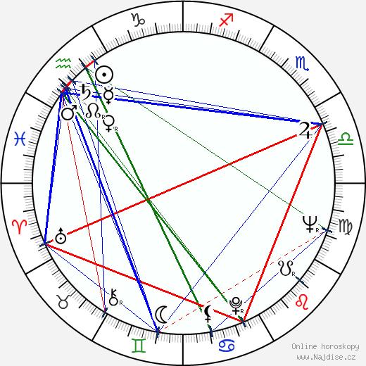 Oldo Hlaváček wikipedie wiki 2020, 2021 horoskop