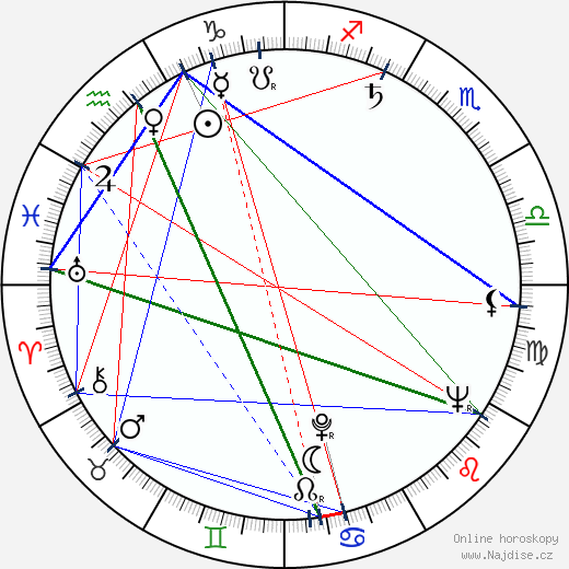Oldřich Daněk wikipedie wiki 2020, 2021 horoskop