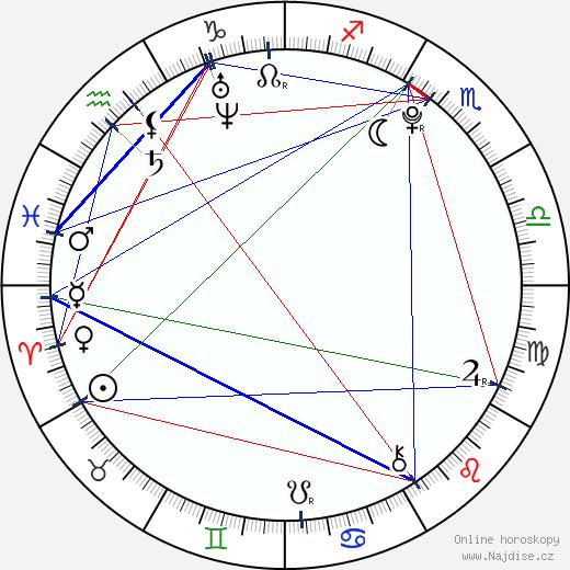 Oldřich Hajlich wikipedie wiki 2020, 2021 horoskop