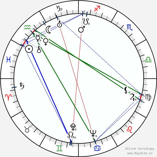 Oldřich Lukeš wikipedie wiki 2019, 2020 horoskop