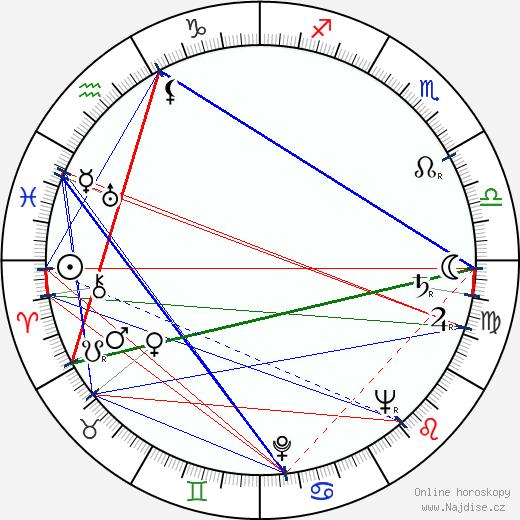 Oldřich Musil wikipedie wiki 2019, 2020 horoskop