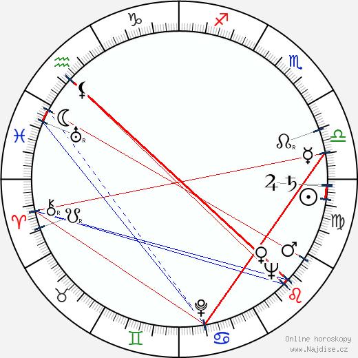 Oldřich Velen wikipedie wiki 2020, 2021 horoskop