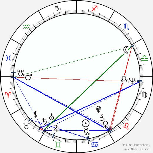 Oldřich Vlach wikipedie wiki 2019, 2020 horoskop