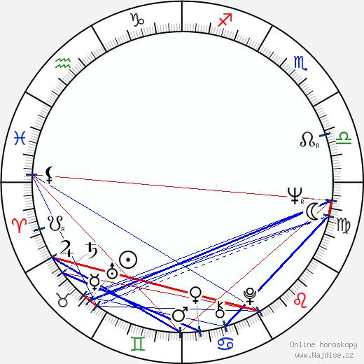 Ole Ernst wikipedie wiki 2017, 2018 horoskop